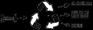 principe-ressourcerie-petite-rockette11